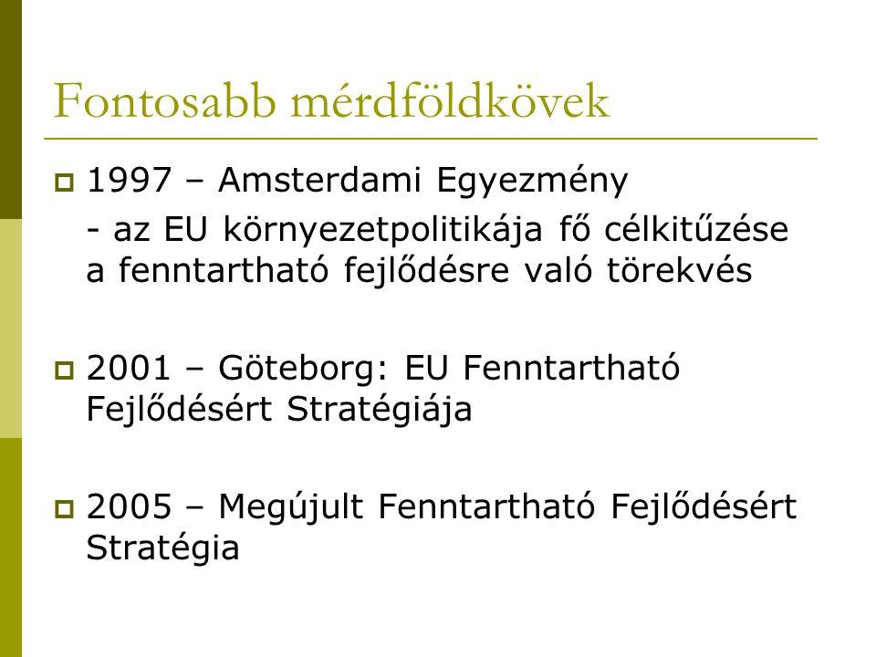 Fontosabb mérdföldkövek  1997 – Amsterdami Egyezmény - az EU környezetpolitikája fő célkitűzése a fenntartható fejlődésre való törekvés  2001 – Göteborg: EU Fenntartható Fejlődésért Stratégiája  2005 – Megújult Fenntartható Fejlődésért Stratégia