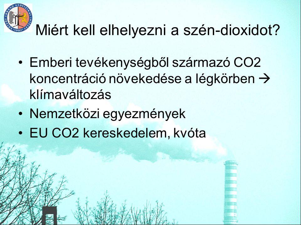 Miért kell elhelyezni a szén-dioxidot? Emberi tevékenységből származó CO2 koncentráció növekedése a légkörben  klímaváltozás Nemzetközi egyezmények E