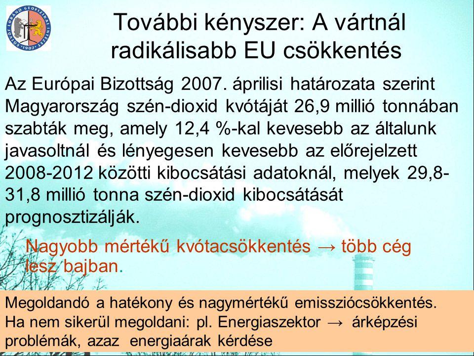 További kényszer: A vártnál radikálisabb EU csökkentés Az Európai Bizottság 2007. áprilisi határozata szerint Magyarország szén-dioxid kvótáját 26,9 m