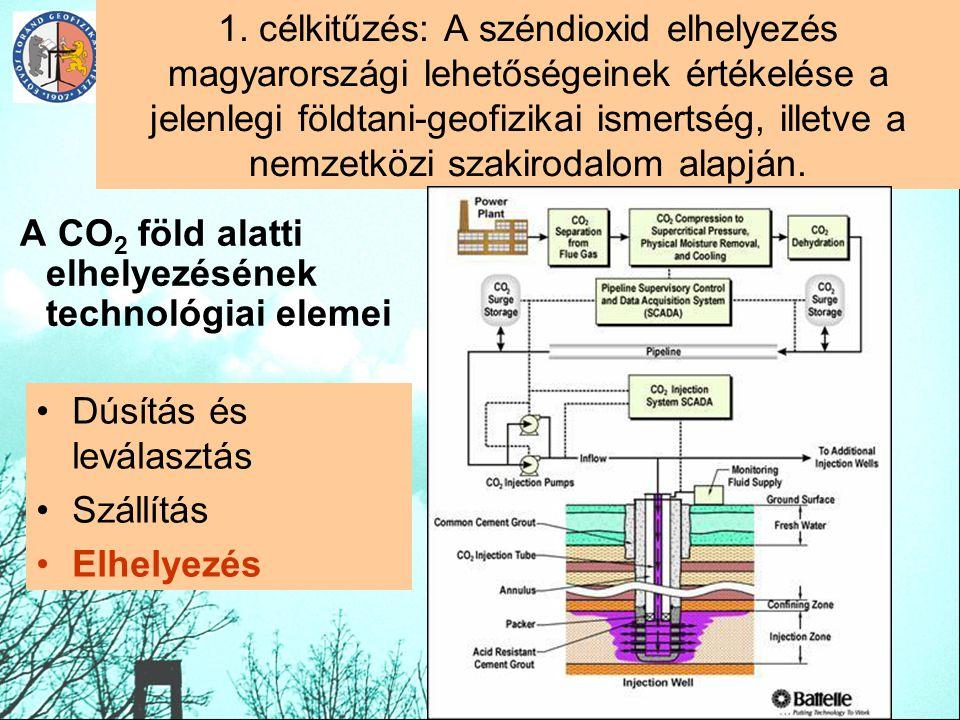 1. célkitűzés: A széndioxid elhelyezés magyarországi lehetőségeinek értékelése a jelenlegi földtani-geofizikai ismertség, illetve a nemzetközi szakiro