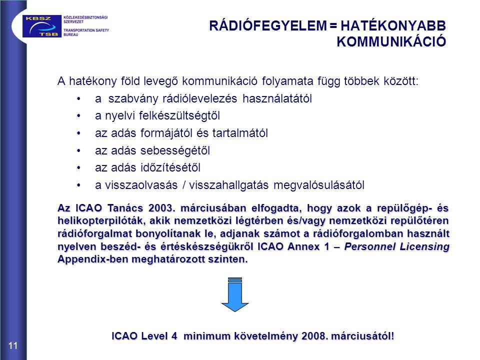 A hatékony föld levegő kommunikáció folyamata függ többek között: a szabvány rádiólevelezés használatától a nyelvi felkészültségtől az adás formájától és tartalmától az adás sebességétől az adás időzítésétől a visszaolvasás / visszahallgatás megvalósulásától Az ICAO Tanács 2003.