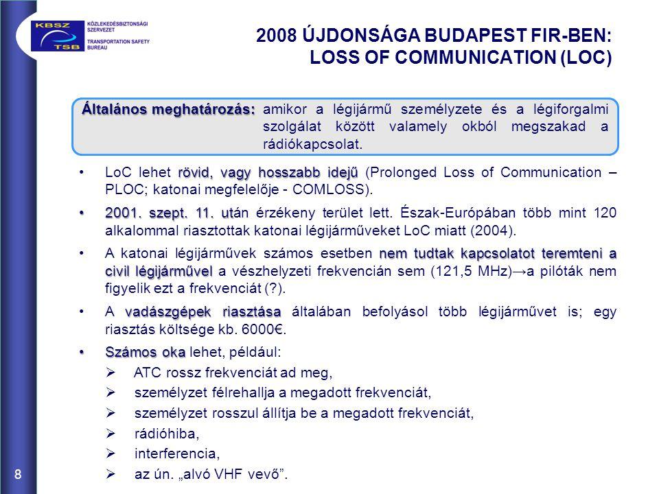 2008 ÚJDONSÁGA BUDAPEST FIR-BEN: LOSS OF COMMUNICATION (LOC) rövid, vagy hosszabb idejűLoC lehet rövid, vagy hosszabb idejű (Prolonged Loss of Communication – PLOC; katonai megfelelője - COMLOSS).