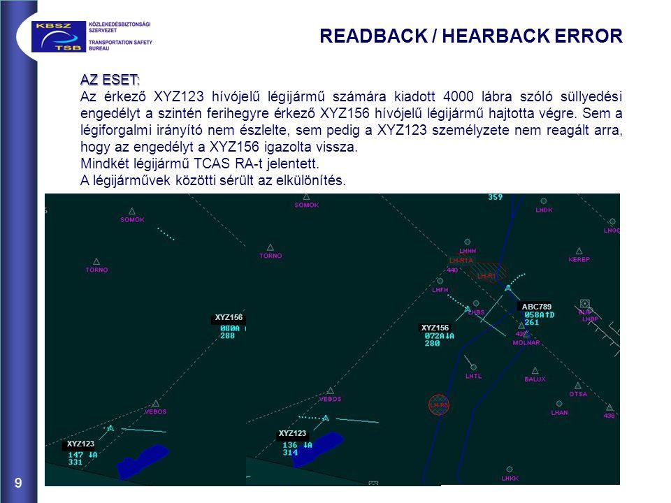 READBACK / HEARBACK ERROR AZ ESET: Az érkező XYZ123 hívójelű légijármű számára kiadott 4000 lábra szóló süllyedési engedélyt a szintén ferihegyre érkező XYZ156 hívójelű légijármű hajtotta végre.