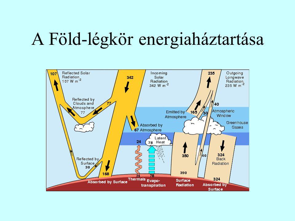 A Föld-légkör energiaháztartása