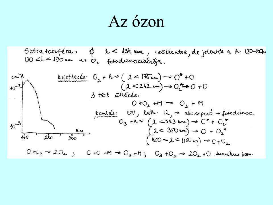1951-től folyamatosan mérnek Új-Zélandon (Farkas Edit,magyar szárm.) 1957-58-as Nemzetközi Geofizikai Év, Antarktisz 1972-73-tól ózoncsökkenés, de mérési hibának gondolták 1982 – Brit Meteorológiai Szolgálat felismerése (tényleges csökkenés) Ok: Mexico, El Chicon vulkánkitörés 1985: 400 Dobsonról 125 Dobsonra zuhant (300 => 180 egyenlítőn) 1991-től az É-i féltekén is tapasztalható ózoncsökkenés Ok ???