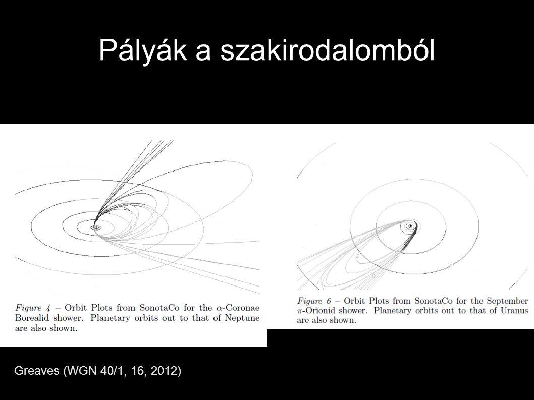 Pályák a szakirodalomból Greaves (WGN 40/1, 16, 2012)