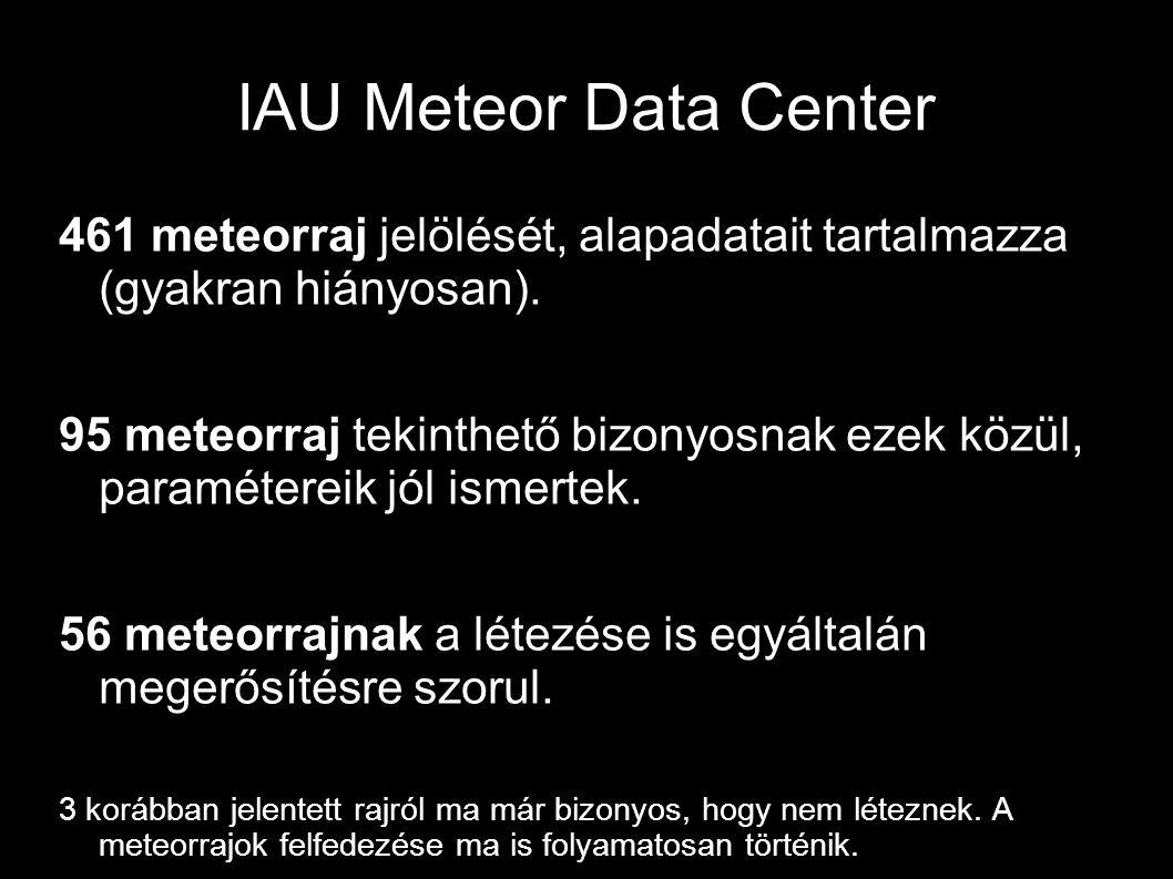 IAU Meteor Data Center 461 meteorraj jelölését, alapadatait tartalmazza (gyakran hiányosan). 95 meteorraj tekinthető bizonyosnak ezek közül, paraméter
