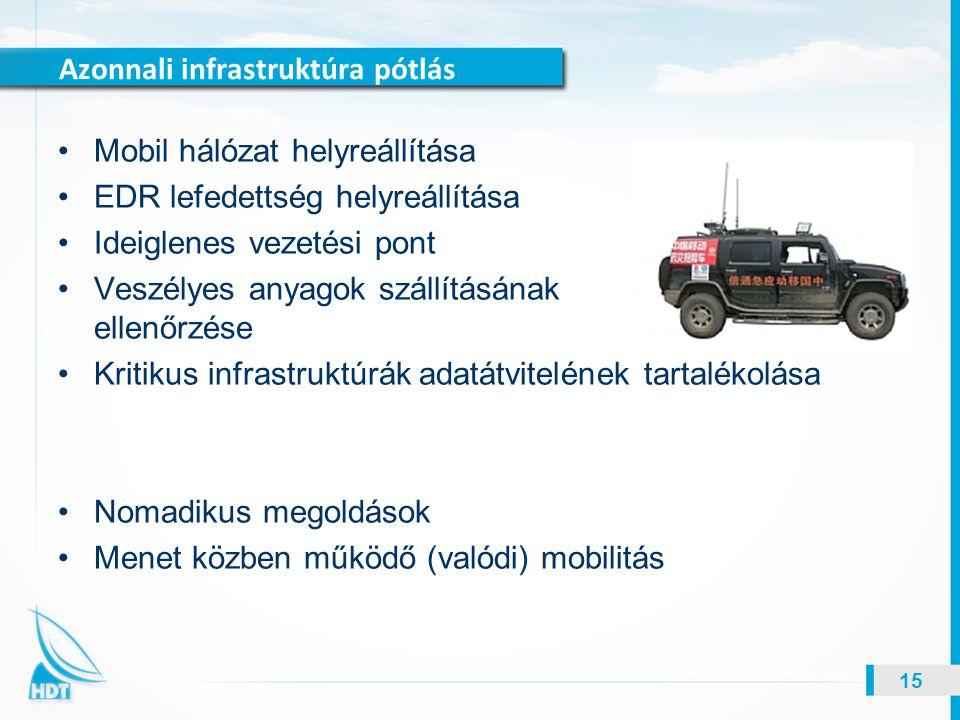 Azonnali infrastruktúra pótlás 15 Mobil hálózat helyreállítása EDR lefedettség helyreállítása Ideiglenes vezetési pont Veszélyes anyagok szállításának