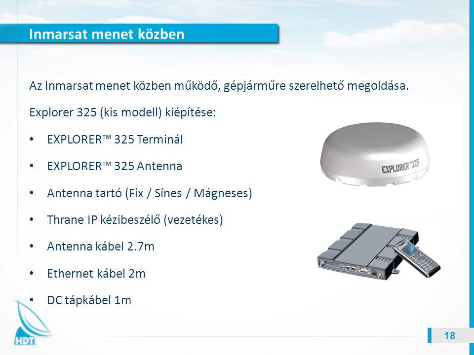 Inmarsat menet közben 18 Az Inmarsat menet közben működő, gépjárműre szerelhető megoldása. Explorer 325 (kis modell) kiépítése: EXPLORER™ 325 Terminál