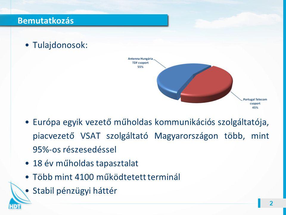 Bemutatkozás 2 Tulajdonosok: Európa egyik vezető műholdas kommunikációs szolgáltatója, piacvezető VSAT szolgáltató Magyarországon több, mint 95%-os ré