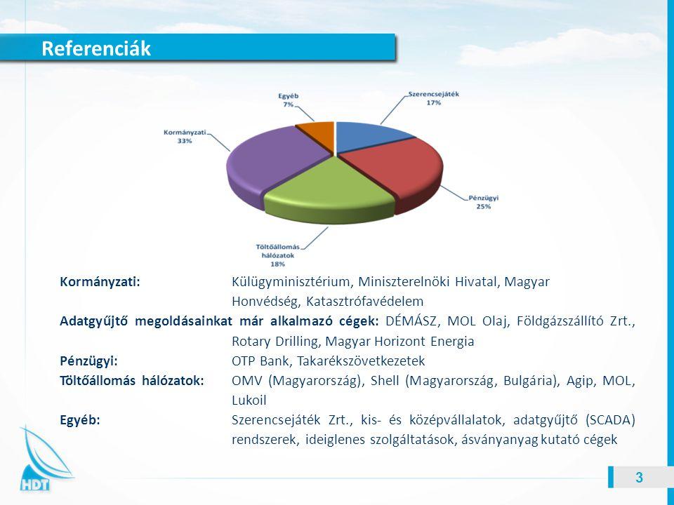 Referenciák 3 Kormányzati: Külügyminisztérium, Miniszterelnöki Hivatal, Magyar Honvédség, Katasztrófavédelem Adatgyűjtő megoldásainkat már alkalmazó c