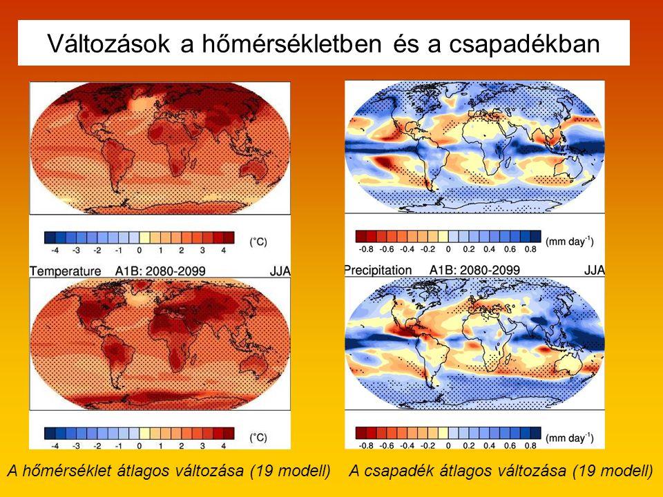 Változások a hőmérsékletben és a csapadékban A hőmérséklet átlagos változása (19 modell)A csapadék átlagos változása (19 modell)