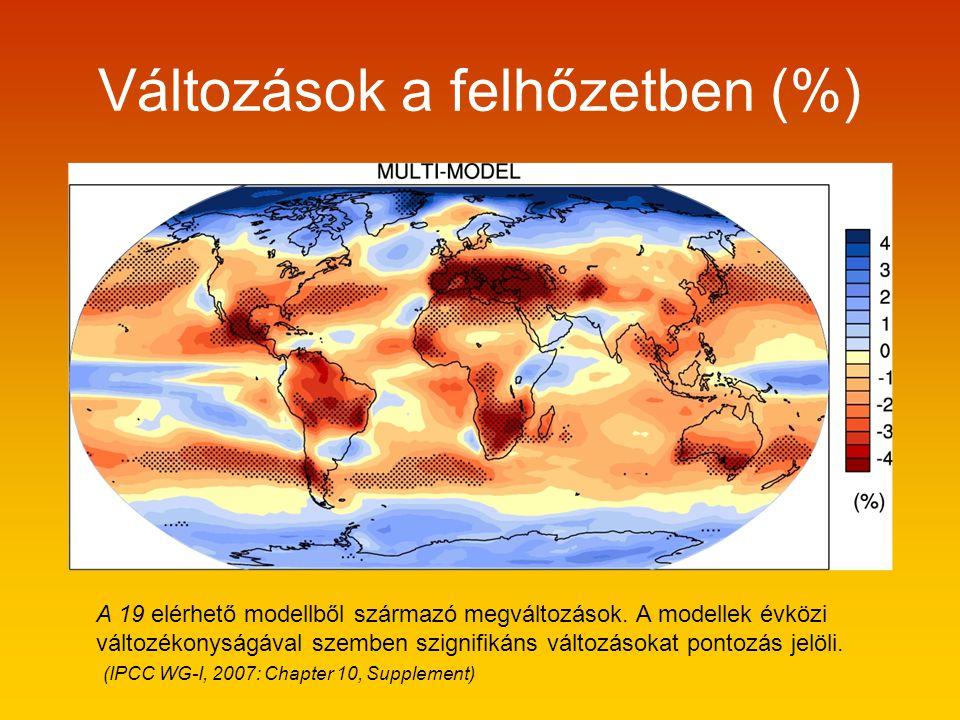 Változások a felhőzetben (%) A 19 elérhető modellből származó megváltozások.