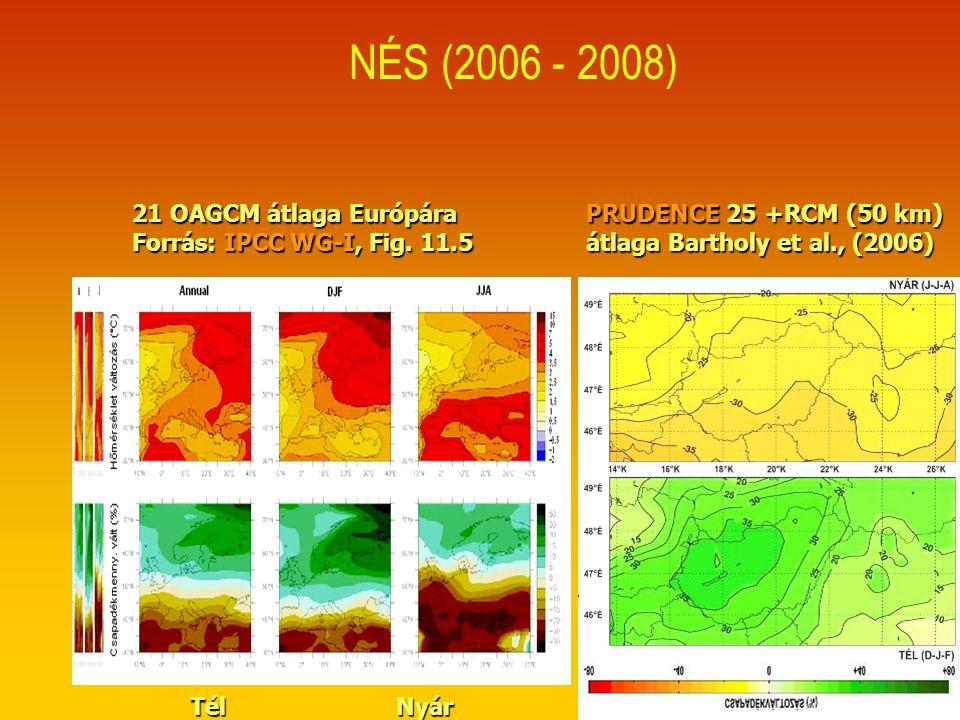 NÉS (2006 - 2008) 21 OAGCM átlaga Európára PRUDENCE 25 +RCM (50 km) Forrás: IPCC WG-I, Fig.