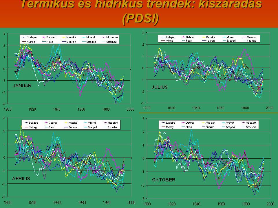 Termikus és hidrikus trendek: kiszáradás (PDSI)