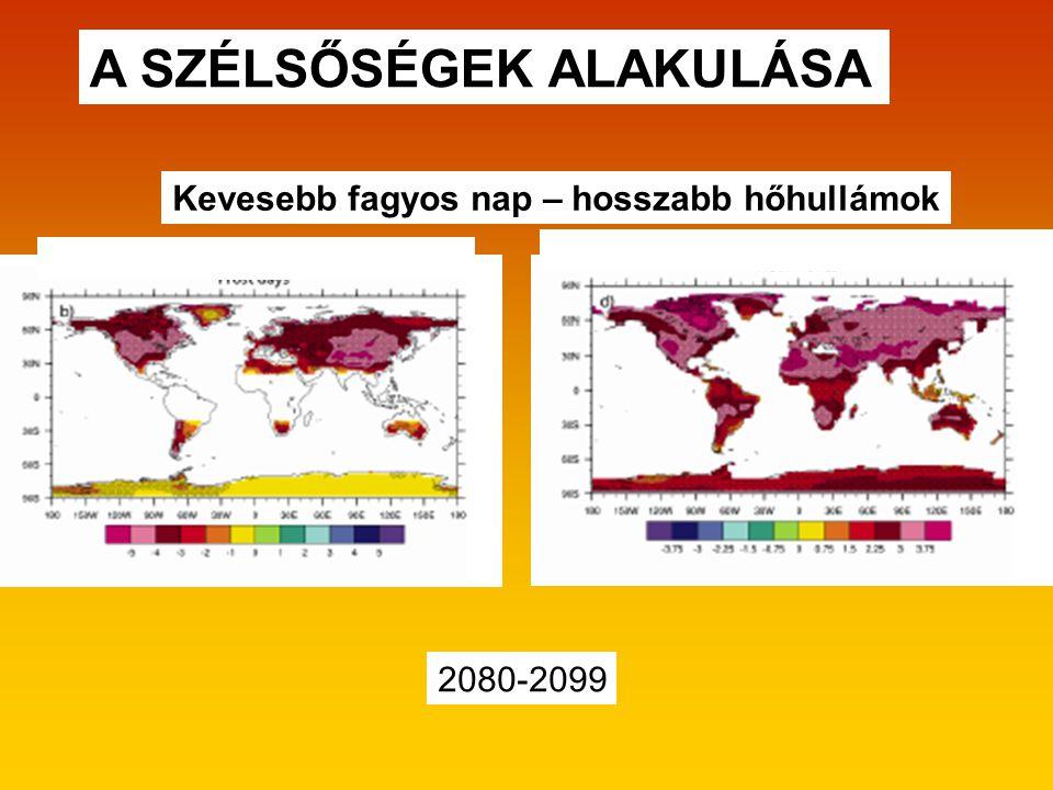Kevesebb fagyos nap – hosszabb hőhullámok A SZÉLSŐSÉGEK ALAKULÁSA 2080-2099 Fagyos napok száma (Minimum <0 o C) Leghosszabb hőhullám (>0 oC-kal átlag felett)