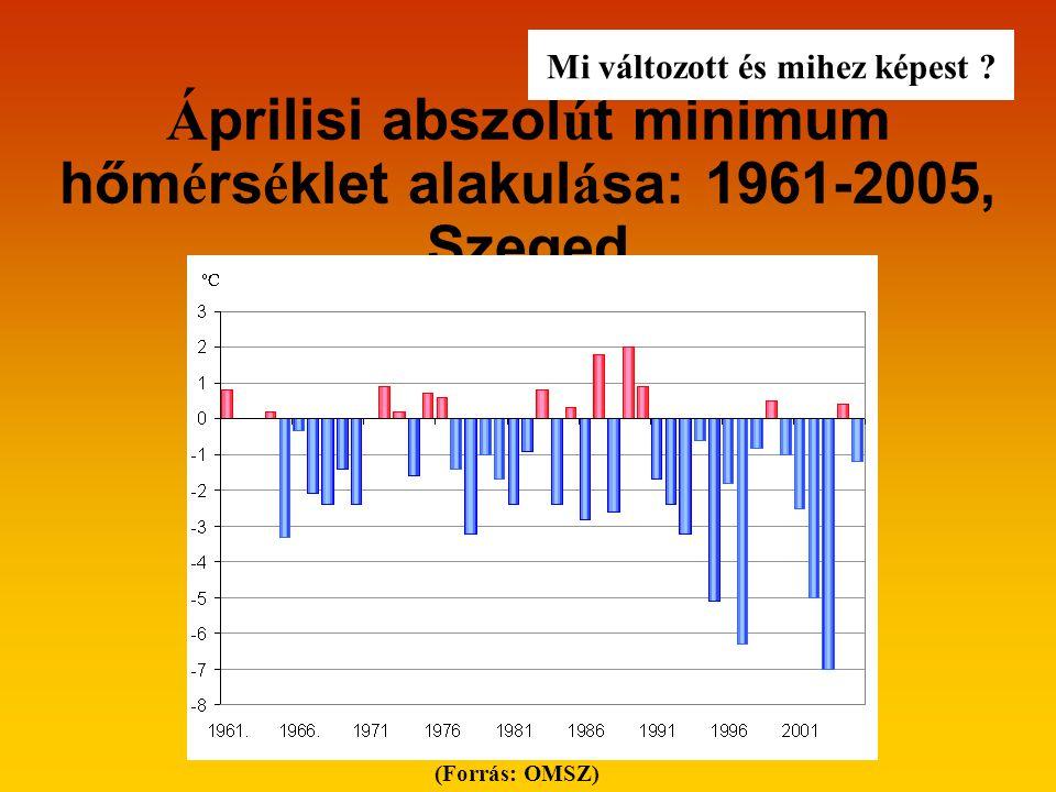 Á prilisi abszol ú t minimum hőm é rs é klet alakul á sa: 1961-2005, Szeged Mi változott és mihez képest .