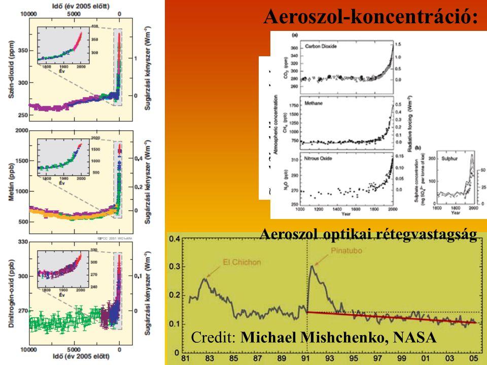 Szulfát-kibocsátás Aeroszol-koncentráció: Credit: Michael Mishchenko, NASA Aeroszol optikai rétegvastagság