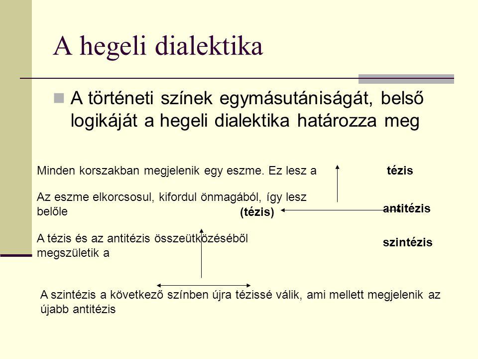 A hegeli dialektika A történeti színek egymásutániságát, belső logikáját a hegeli dialektika határozza meg Minden korszakban megjelenik egy eszme.