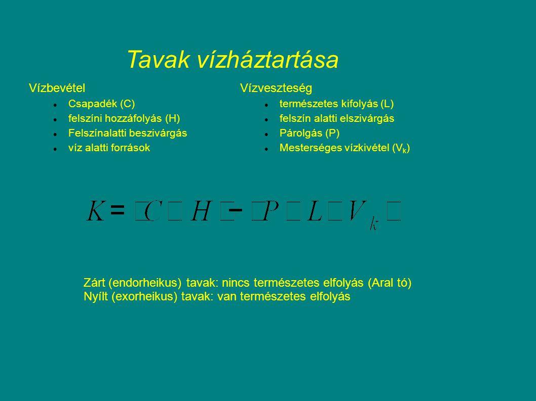 Tavak vízháztartása Vízbevétel Csapadék (C) felszíni hozzáfolyás (H) Felszínalatti beszivárgás víz alatti források Vízveszteség természetes kifolyás (L) felszín alatti elszivárgás Párolgás (P) Mesterséges vízkivétel (V k ) Zárt (endorheikus) tavak: nincs természetes elfolyás (Aral tó) Nyílt (exorheikus) tavak: van természetes elfolyás