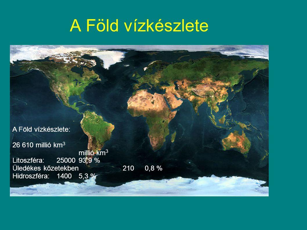 A Föld vízkészlete A Föld vízkészlete: 26 610 millió km 3 millió km 3 Litoszféra: 2500093,9 % Üledékes kőzetekben 2100,8 % Hidroszféra: 14005,3 %