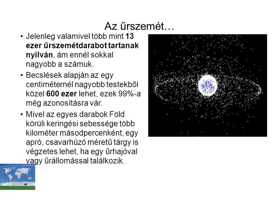 Az űrszemét… Jelenleg valamivel több mint 13 ezer űrszemétdarabot tartanak nyilván, ám ennél sokkal nagyobb a számuk. Becslések alapján az egy centimé