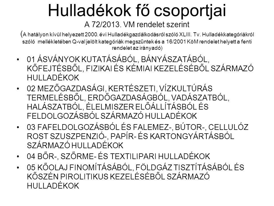 Hulladékok fő csoportjai A 72/2013. VM rendelet szerint ( A hatályon kívül helyezett 2000. évi Hulladékgazdálkodásról szóló XLIII. Tv. Hulladékkategór