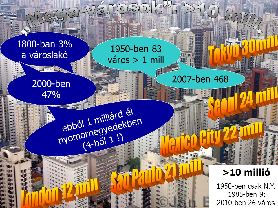 >10 millió 1950-ben csak N.Y. 1985-ben 9; 2010-ben 26 város 1950-ben 83 város > 1 mill 2007-ben 468 1800-ban 3% a városlakó 2000-ben 47% ebből 1 milli