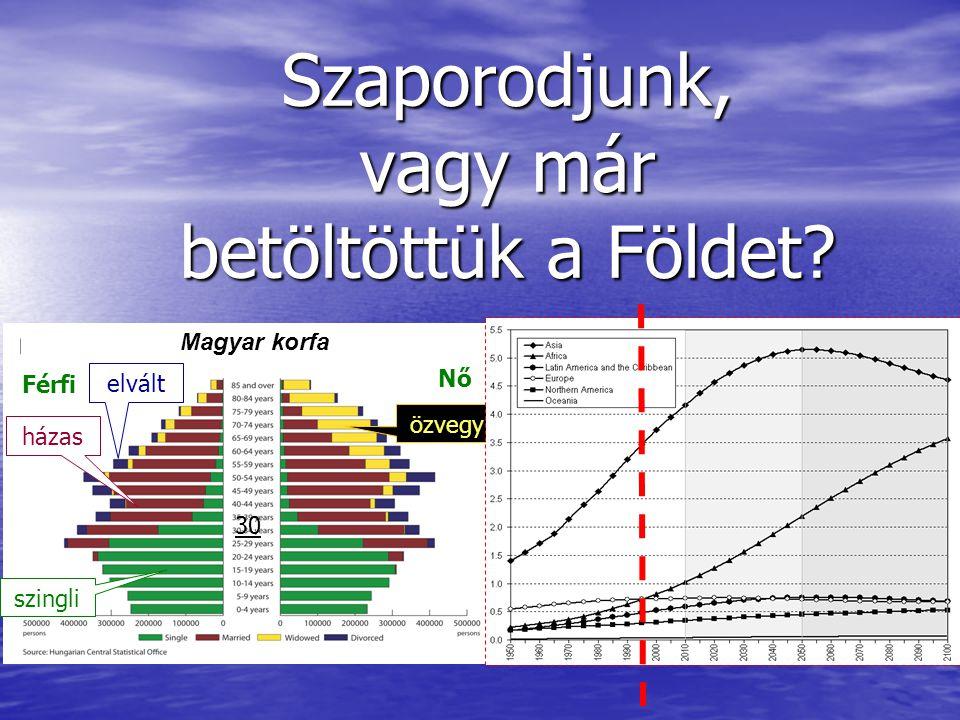 Szaporodjunk, vagy már betöltöttük a Földet? Férfi Nő szingli házas elvált özvegy 30 Magyar korfa