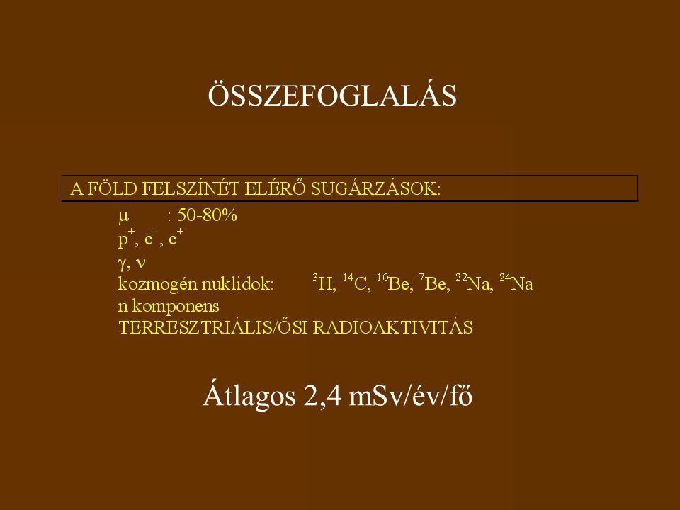 ÖSSZEFOGLALÁS Átlagos 2,4 mSv/év/fő