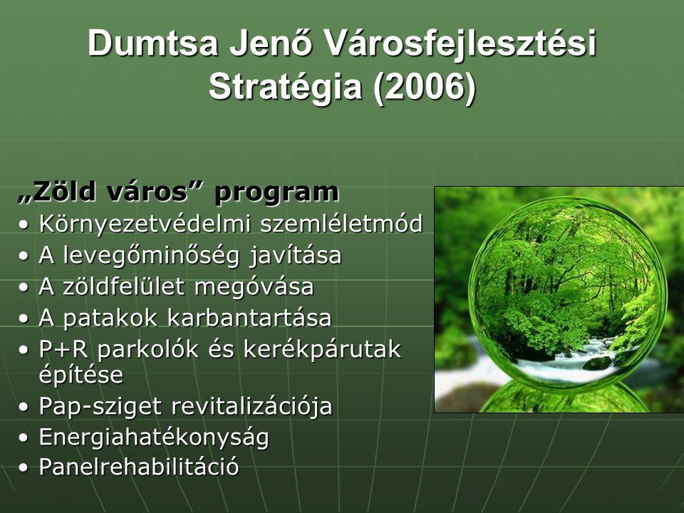 """Dumtsa Jenő Városfejlesztési Stratégia (2006) """"Zöld város program Környezetvédelmi szemléletmódKörnyezetvédelmi szemléletmód A levegőminőség javításaA levegőminőség javítása A zöldfelület megóvásaA zöldfelület megóvása A patakok karbantartásaA patakok karbantartása P+R parkolók és kerékpárutak építéseP+R parkolók és kerékpárutak építése Pap-sziget revitalizációjaPap-sziget revitalizációja EnergiahatékonyságEnergiahatékonyság PanelrehabilitációPanelrehabilitáció"""