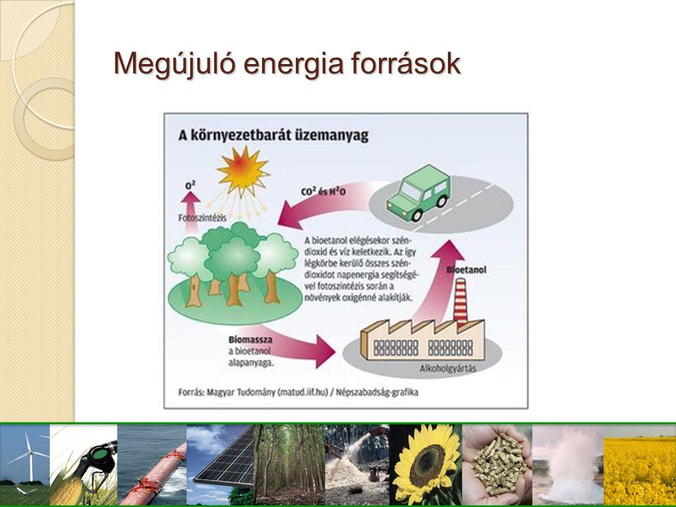 Megújuló energia források