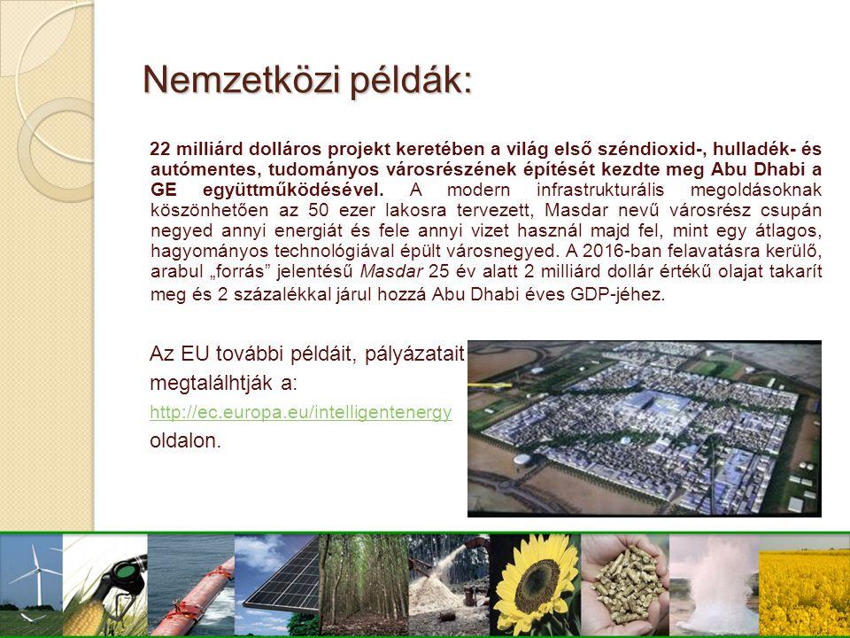 Nemzetközi példák: 22 milliárd dolláros projekt keretében a világ első széndioxid-, hulladék- és autómentes, tudományos városrészének építését kezdte