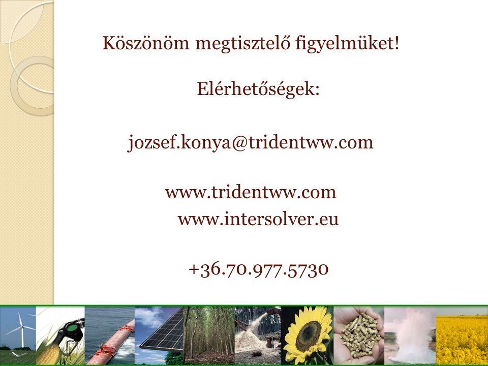 Köszönöm megtisztelő figyelmüket! Elérhetőségek: jozsef.konya@tridentww.com www.tridentww.com www.intersolver.eu +36.70.977.5730