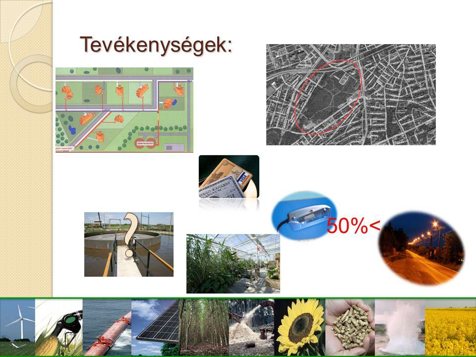 www.nfu.huwww.nfu.hu pályázatai www.nfu.hu KEOP - 2009 - 4.2.0/B - Helyi hő és hűtési igény kielégítése megújuló energiaforrásokkal KEOP - 2009 - 4.4.0 - Megújuló energia alapú villamosenergia-, kapcsolt hő- és villamosenergia-, valamint biometán-termelés KEOP - 2009 - 5.2.0/A - Harmadik feles finanszírozás KEOP - 2009 - 5.3.0/A - Épületenergetikai fejlesztések és közvilágítás korszerűsítése KEOP - 2009 - 5.3.0./B - Épületenergetikai fejlesztések megújuló energiaforrás hasznosítással kombinálva KEOP-2009-5.2.0/B Harmadik feles finanszírozás – épületenergetikai fejlesztések megújuló energiaforrás hasznosítással kombinálva