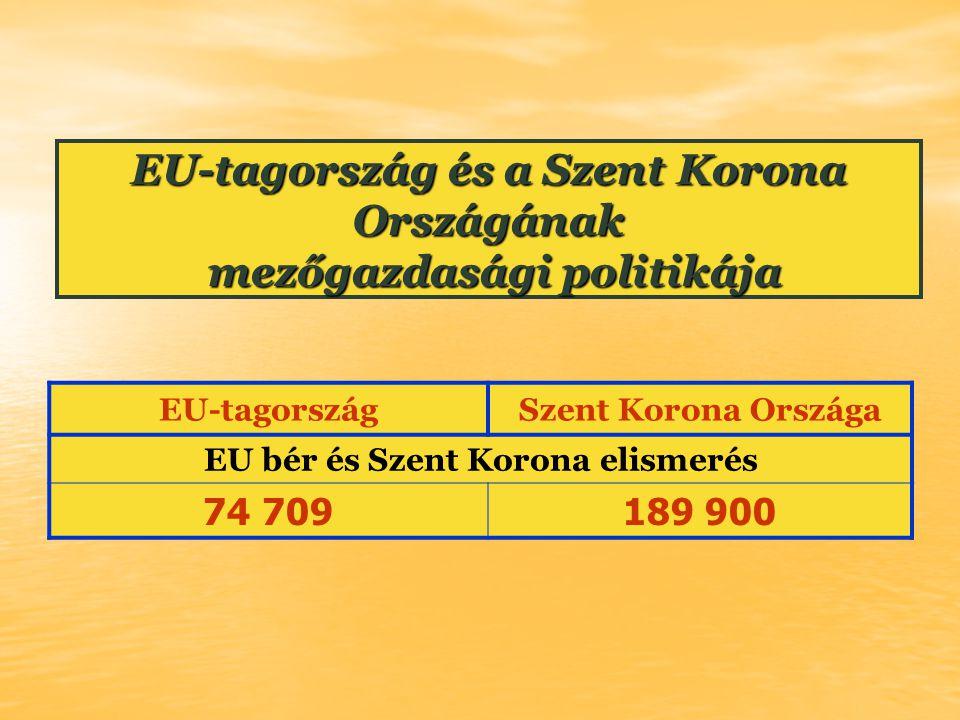 EU-tagországSzent Korona Országa EU bér és Szent Korona elismerés 74 709189 900 EU-tagország és a Szent Korona Országának mezőgazdasági politikája