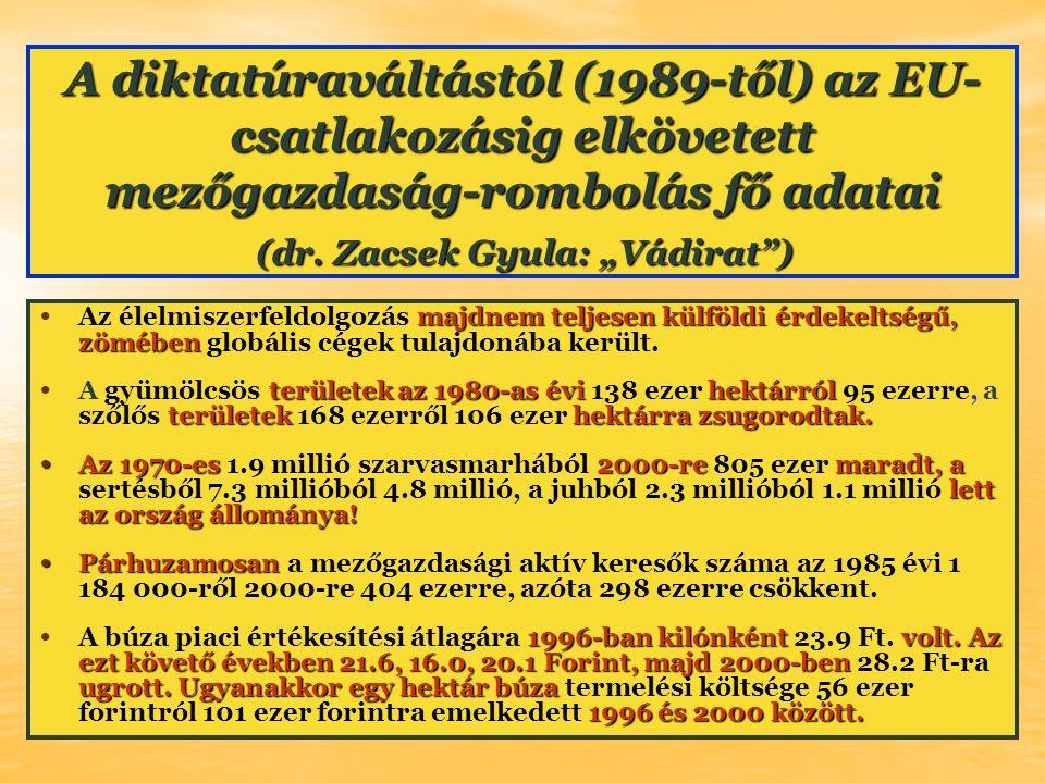 """A diktatúraváltástól (1989-től) az EU- csatlakozásig elkövetett mezőgazdaság-rombolás fő adatai (dr. Zacsek Gyula: """"Vádirat"""") majdnem teljesen külföld"""