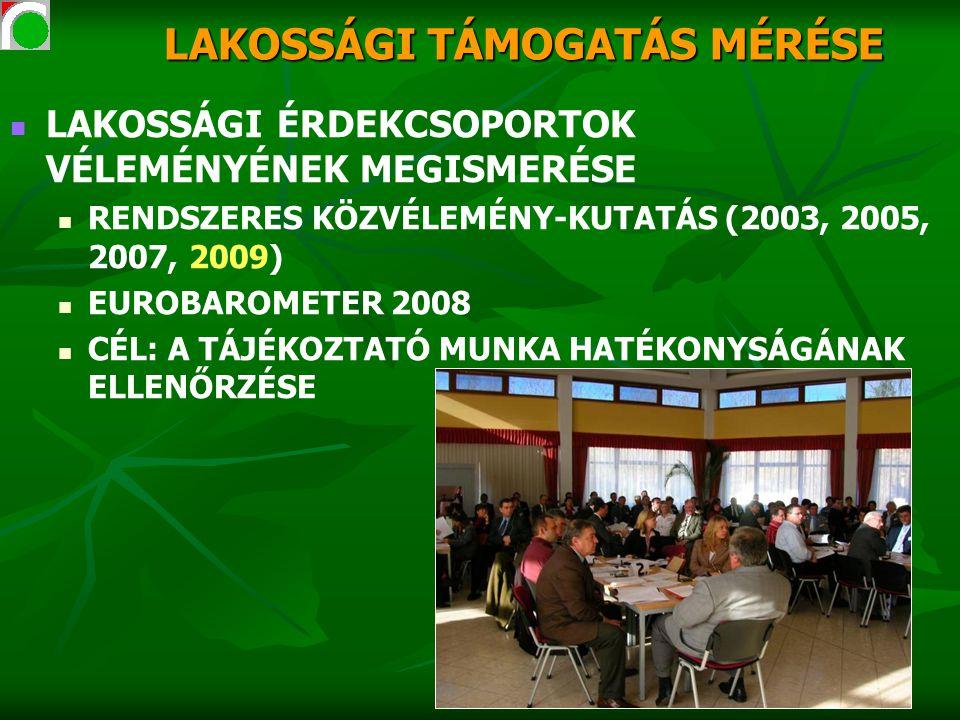 LAKOSSÁGI TÁMOGATÁS MÉRÉSE LAKOSSÁGI ÉRDEKCSOPORTOK VÉLEMÉNYÉNEK MEGISMERÉSE RENDSZERES KÖZVÉLEMÉNY-KUTATÁS (2003, 2005, 2007, 2009) EUROBAROMETER 2008 CÉL: A TÁJÉKOZTATÓ MUNKA HATÉKONYSÁGÁNAK ELLENŐRZÉSE