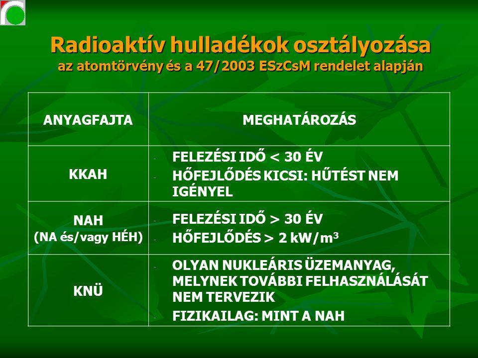 Radioaktív hulladékok osztályozása az atomtörvény és a 47/2003 ESzCsM rendelet alapján ANYAGFAJTAMEGHATÁROZÁS KKAH - FELEZÉSI IDŐ < 30 ÉV - HŐFEJLŐDÉS