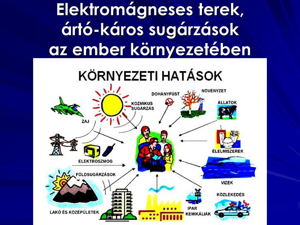Elektromágneses terek, ártó-káros sugárzások az ember környezetében Élet és Energia Kft.