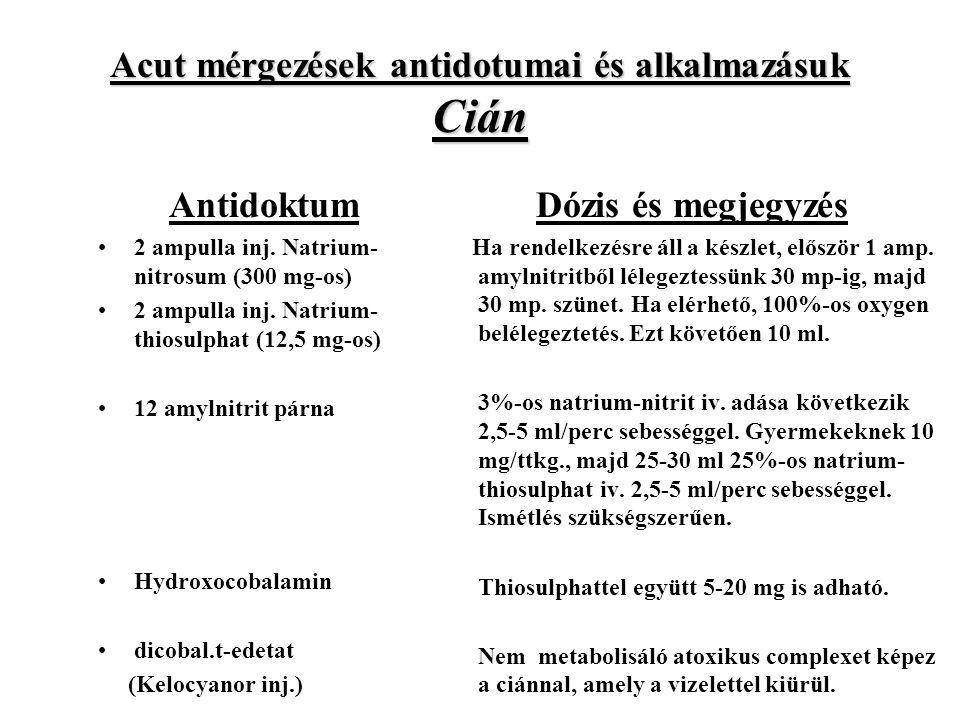 Acut mérgezések antidotumai és alkalmazásuk Cián Antidoktum 2 ampulla inj.