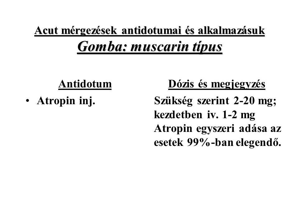 Acut mérgezések antidotumai és alkalmazásuk Gomba: muscarin típus Antidotum Atropin inj.