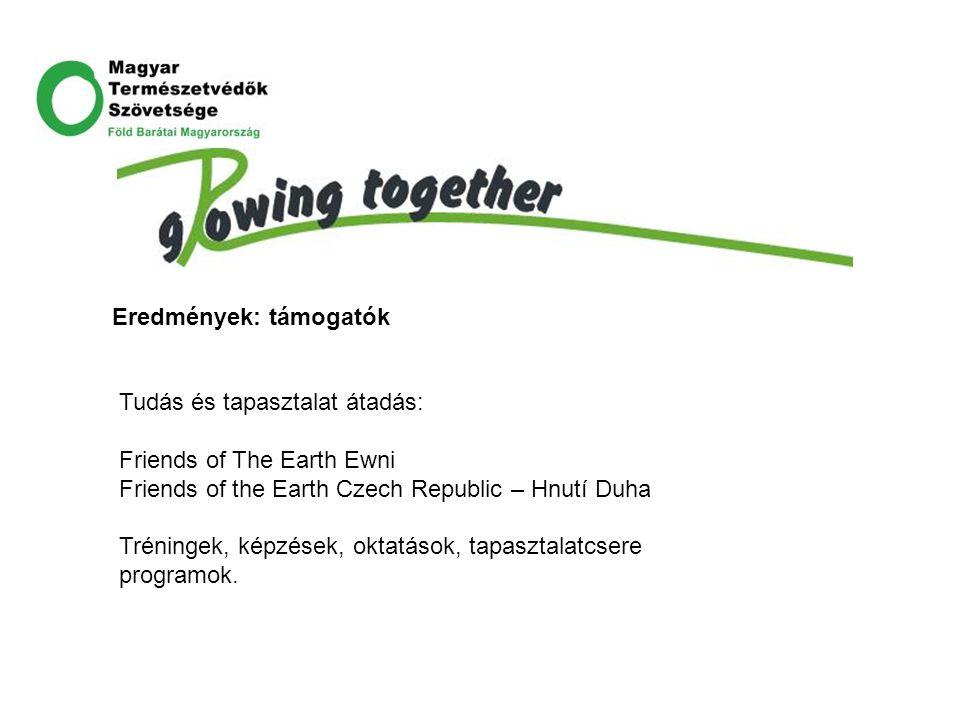 Eredmények: támogatók Tudás és tapasztalat átadás: Friends of The Earth Ewni Friends of the Earth Czech Republic – Hnutí Duha Tréningek, képzések, okt