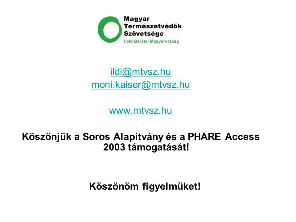 ildi@mtvsz.hu moni.kaiser@mtvsz.hu www.mtvsz.hu Köszönjük a Soros Alapítvány és a PHARE Access 2003 támogatását! Köszönöm figyelmüket!