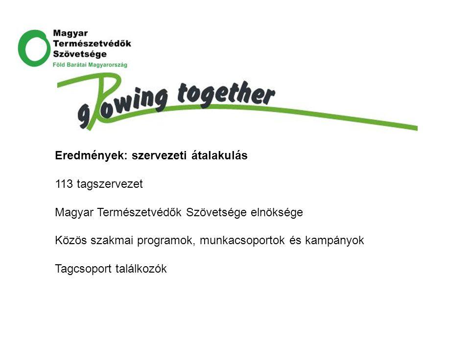 Eredmények: szervezeti átalakulás 113 tagszervezet Magyar Természetvédők Szövetsége elnöksége Közös szakmai programok, munkacsoportok és kampányok Tag