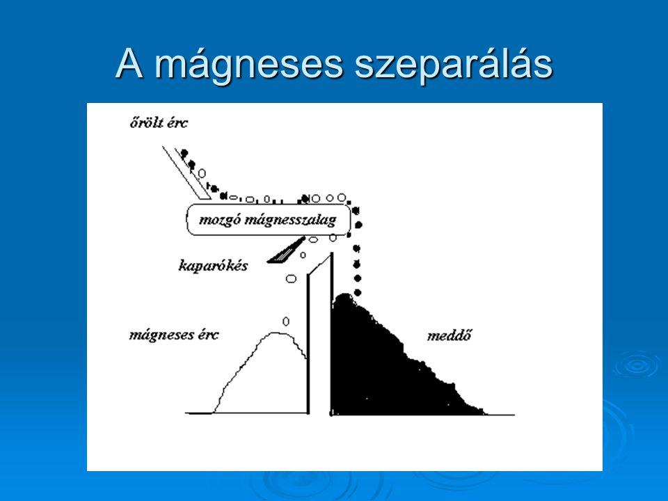 A mágneses szeparálás