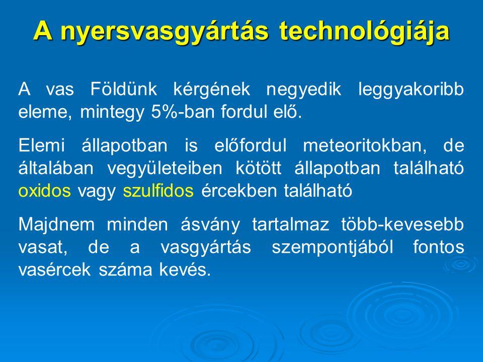 A nyersvasgyártás technológiája A vas Földünk kérgének negyedik leggyakoribb eleme, mintegy 5%-ban fordul elő. Elemi állapotban is előfordul meteorito