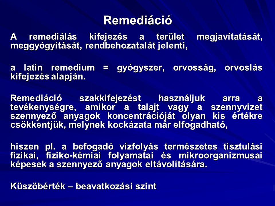 Remediáció A remediálás kifejezés a terület megjavítatását, meggyógyítását, rendbehozatalát jelenti, a latin remedium = gyógyszer, orvosság, orvoslás
