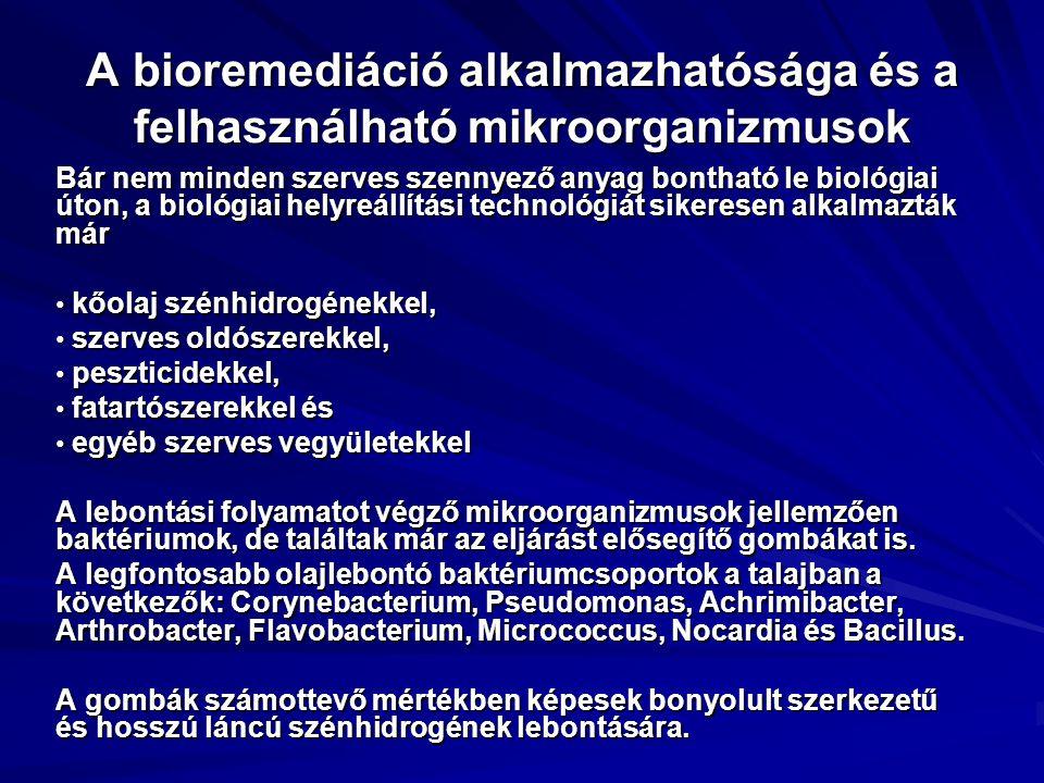 """BioremediációFitoremediáció """"növényzettel történő gyógyítás zöld felületet biztosító, olcsó és környezetbarát Fitoextrakció talajból, üledékből Rizofiltráció (Fitofiltráció) vizes oldatból Fitosatabilizáció felvehetőség csökkentése FitodegradációFitovolatilizáció (Nemzetközi együttműködés: EU COST Action 837 """"Plant Biotechnology for the Removal of Organic Pollutants and Toxic Metals from Wastewaters and Contaminated Sites program keretében"""