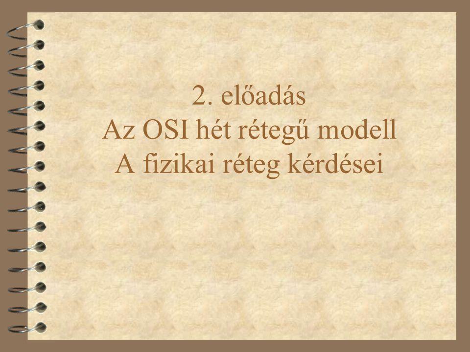 2. előadás Az OSI hét rétegű modell A fizikai réteg kérdései